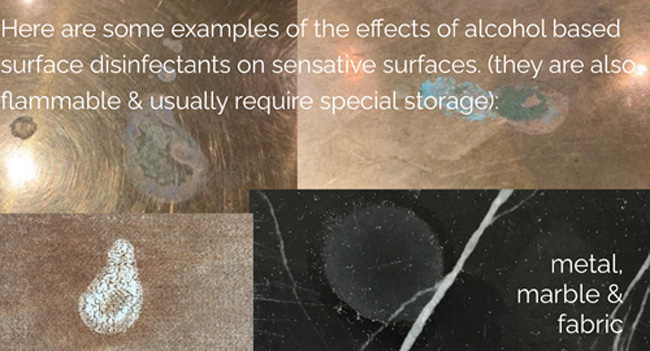 Alcoholic surface sanitisers corrosive effects.