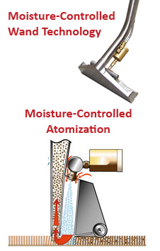 CFR moisture control diagram
